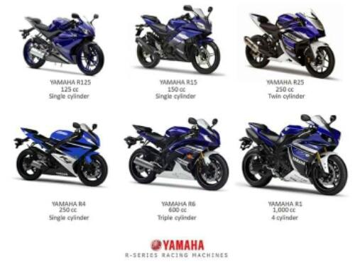 Harga Yamaha R Cc